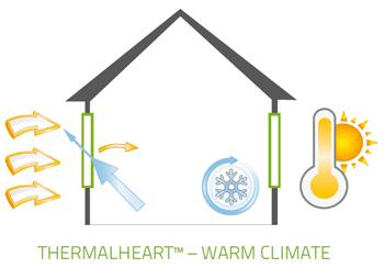 Thermal Heat Bar